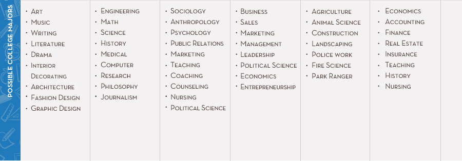 possible college majors